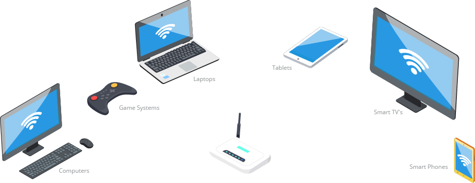 4 Port Wireless Router